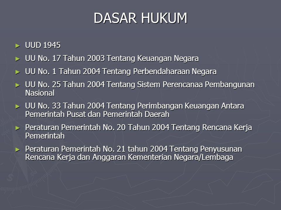 UUD 1945 AMANDEMEN KE 4 Pasal 23 ayat (1) APBN sebagai wujud dari pengelolaan keuangan negara ditetapkan setiap tahun dengan UU dan dilaksanakan secara terbuka dan bertanggung jawab untuk sebesar-besarnya kemakmuran rakyat.