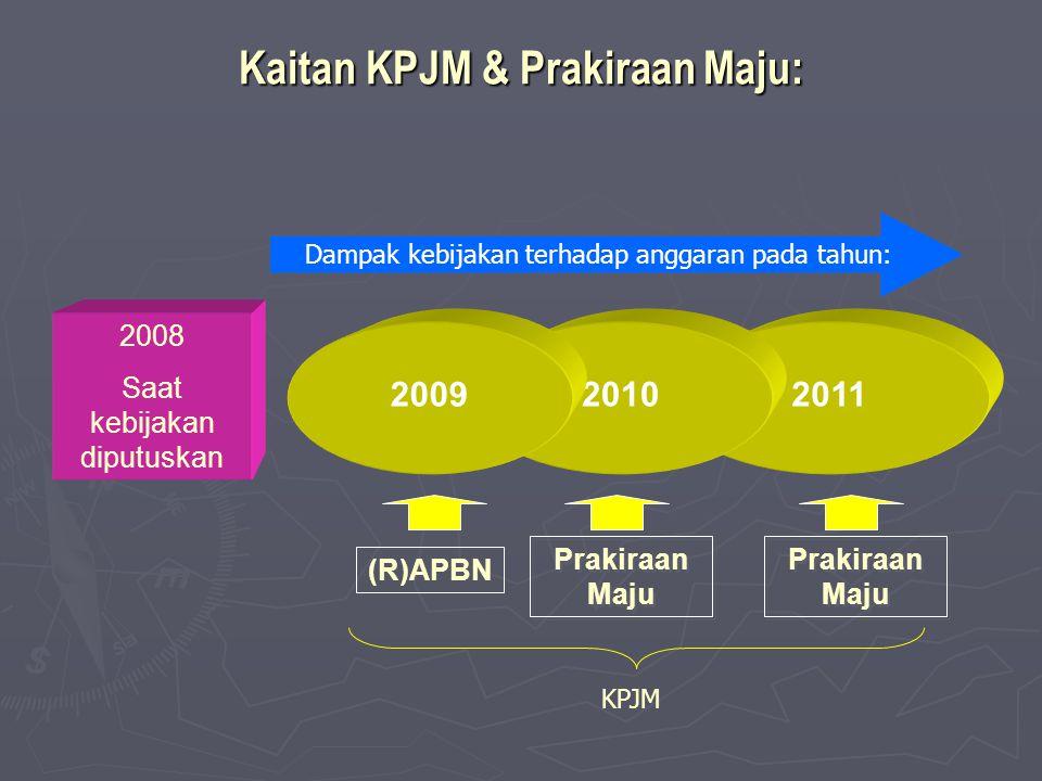 Kaitan KPJM & Prakiraan Maju: 20112010 2009 2008 Saat kebijakan diputuskan (R)APBN Prakiraan Maju Dampak kebijakan terhadap anggaran pada tahun: KPJM