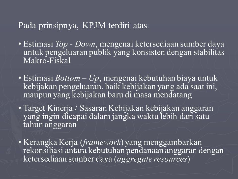 Pada prinsipnya, KPJM terdiri atas : Estimasi Top - Down, mengenai ketersediaan sumber daya untuk pengeluaran publik yang konsisten dengan stabilitas