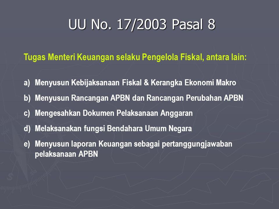 Tugas Menteri Keuangan selaku Pengelola Fiskal, antara lain: a)Menyusun Kebijaksanaan Fiskal & Kerangka Ekonomi Makro b)Menyusun Rancangan APBN dan Ra