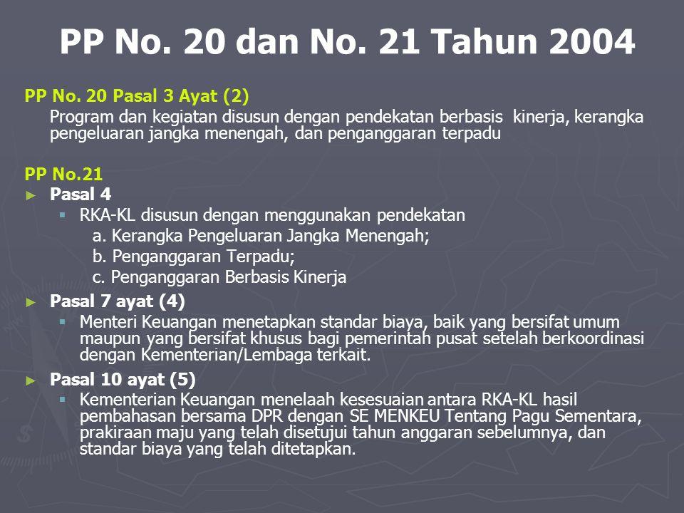 Ilustrasi Tahun anggaran berjalan 2006 & KPJM 2007-2009 Tahun anggaran berjalan 2007 & KPJM 2008-2010 Tahun anggaran berjalan 2008 & KPJM 2009-2011