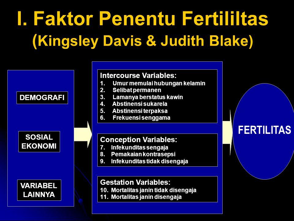 I. Faktor Penentu Fertililtas ( Kingsley Davis & Judith Blake) DEMOGRAFI SOSIAL EKONOMI VARIABEL LAINNYA FERTILITAS Intercourse Variables: 1. Umur mem