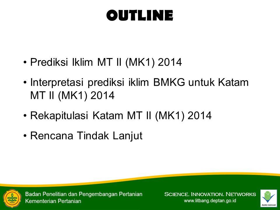 OUTLINE Prediksi Iklim MT II (MK1) 2014 Interpretasi prediksi iklim BMKG untuk Katam MT II (MK1) 2014 Rekapitulasi Katam MT II (MK1) 2014 Rencana Tind