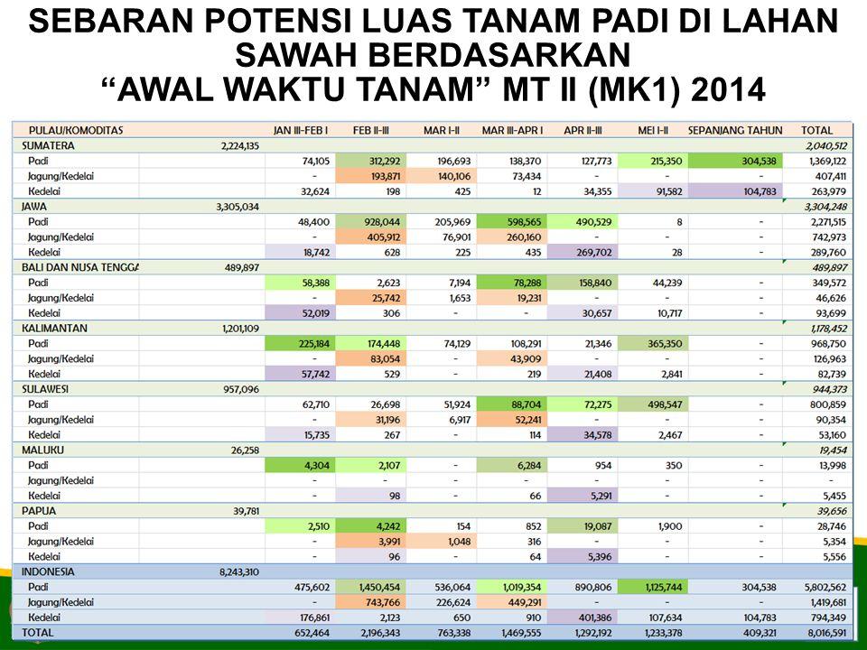 """21 SEBARAN POTENSI LUAS TANAM PADI DI LAHAN SAWAH BERDASARKAN """"AWAL WAKTU TANAM"""" MT II (MK1) 2014"""