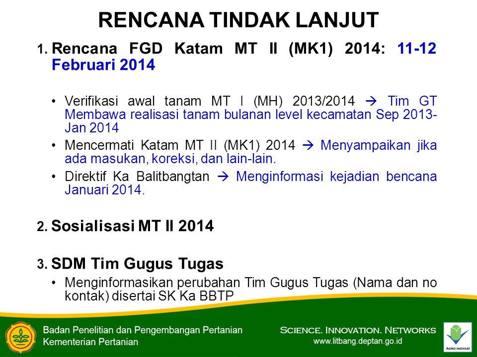 1. Rencana FGD Katam MT II (MK1) 2014: 11-12 Februari 2014 Verifikasi awal tanam MT I (MH) 2013/2014  Tim GT Membawa realisasi tanam bulanan level ke