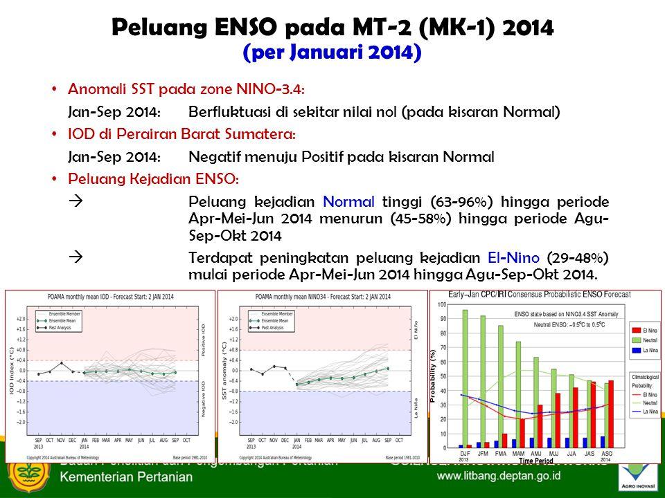 Anomali SST pada zone NINO-3.4: Jan-Sep 2014:Berfluktuasi di sekitar nilai nol (pada kisaran Normal) IOD di Perairan Barat Sumatera: Jan-Sep 2014:Negatif menuju Positif pada kisaran Normal Peluang Kejadian ENSO:  Peluang kejadian Normal tinggi (63-96%) hingga periode Apr-Mei-Jun 2014 menurun (45-58%) hingga periode Agu- Sep-Okt 2014  Terdapat peningkatan peluang kejadian El-Nino (29-48%) mulai periode Apr-Mei-Jun 2014 hingga Agu-Sep-Okt 2014.