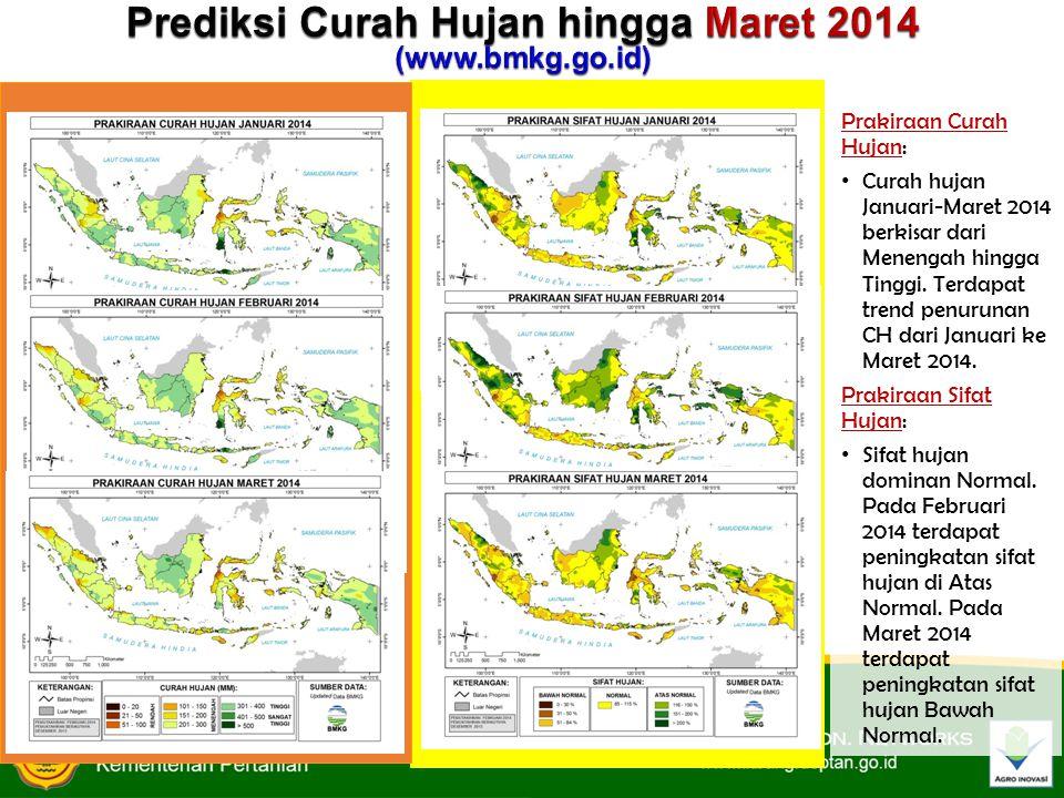 Prakiraan Curah Hujan: Curah hujan Januari-Maret 2014 berkisar dari Menengah hingga Tinggi. Terdapat trend penurunan CH dari Januari ke Maret 2014. Pr