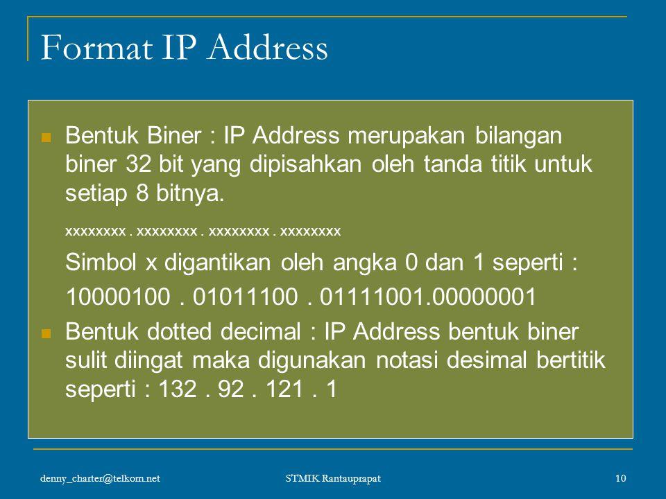 denny_charter@telkom.net STMIK Rantauprapat 9 IP Address IP address merupakan pemetaan alamat sehingga membantu mempermudah pengingatan. IP address di
