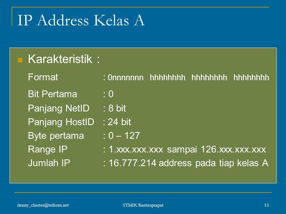 denny_charter@telkom.net STMIK Rantauprapat 12 Kelas IP Address Nilai terbesar bilangan biner 8 bit adalah 255 maka jumlah IP address yang tersedia ad