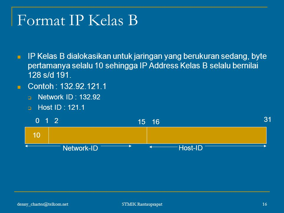 denny_charter@telkom.net STMIK Rantauprapat 15 IP Address Kelas B Karakteristik :  Format: 10nnnnnn nnnnnnnn hhhhhhhh hhhhhhhh  2 bit pertama : 10 