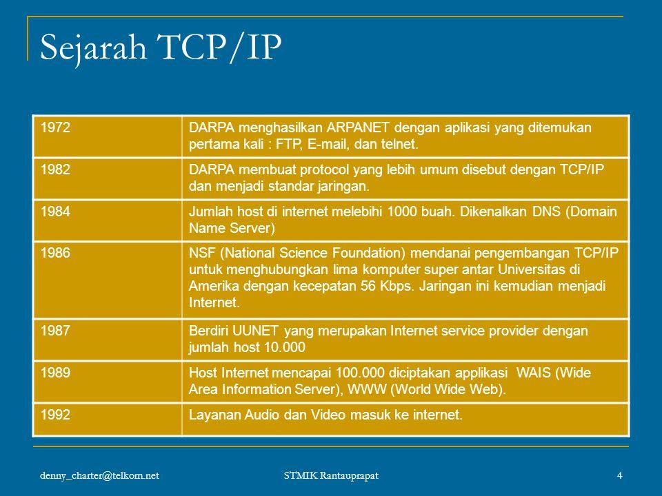 denny_charter@telkom.net STMIK Rantauprapat 3 Badan Pengelola TCP/IP ISOC (Internet Society) : Badan yang mengurusi aspek teknis dan politis. IAB ( In