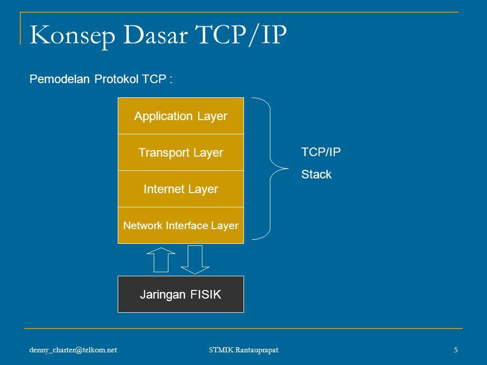 denny_charter@telkom.net STMIK Rantauprapat 4 Sejarah TCP/IP 1972DARPA menghasilkan ARPANET dengan aplikasi yang ditemukan pertama kali : FTP, E-mail,