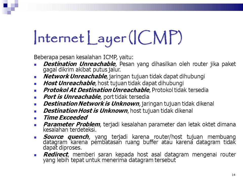 14 Internet Layer (ICMP)  Beberapa pesan kesalahan ICMP, yaitu: Destination Unreachable, Pesan yang dihasilkan oleh router jika paket gagal dikrim akibat putus jalur.