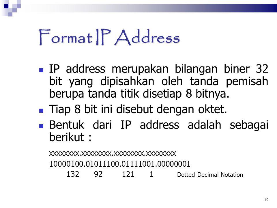 Format IP Address IP address merupakan bilangan biner 32 bit yang dipisahkan oleh tanda pemisah berupa tanda titik disetiap 8 bitnya. Tiap 8 bit ini d