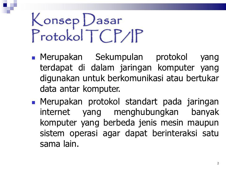 2 Konsep Dasar Protokol TCP/IP Merupakan Sekumpulan protokol yang terdapat di dalam jaringan komputer yang digunakan untuk berkomunikasi atau bertukar