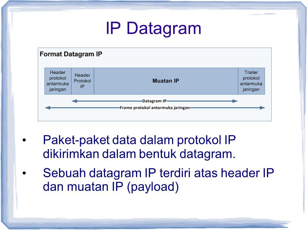 IP Datagram Paket-paket data dalam protokol IP dikirimkan dalam bentuk datagram. Sebuah datagram IP terdiri atas header IP dan muatan IP (payload)