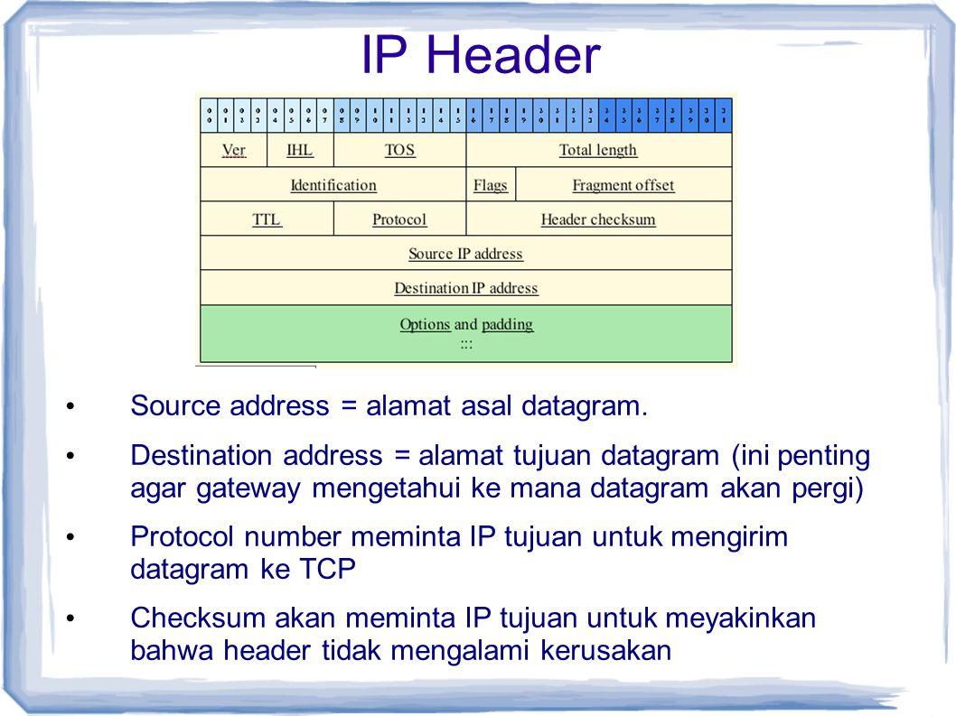 IP Header Source address = alamat asal datagram. Destination address = alamat tujuan datagram (ini penting agar gateway mengetahui ke mana datagram ak