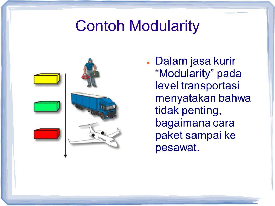 """Contoh Modularity Dalam jasa kurir """"Modularity"""" pada level transportasi menyatakan bahwa tidak penting, bagaimana cara paket sampai ke pesawat."""