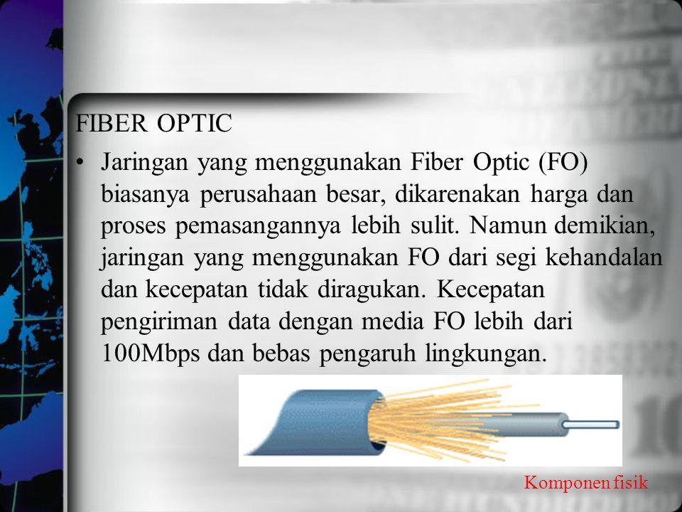 Komponen fisik FIBER OPTIC Jaringan yang menggunakan Fiber Optic (FO) biasanya perusahaan besar, dikarenakan harga dan proses pemasangannya lebih suli