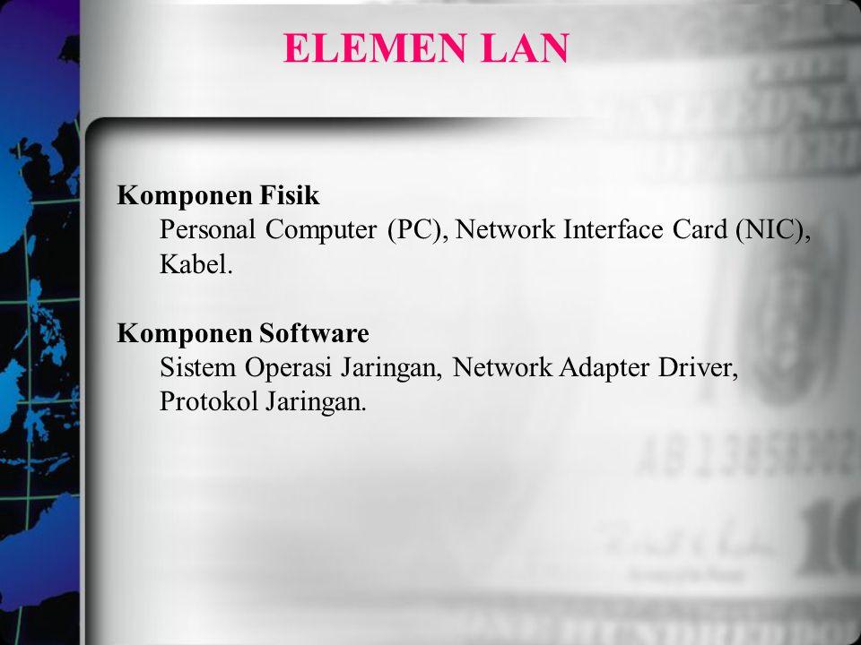 ELEMEN LAN Komponen Fisik Personal Computer (PC), Network Interface Card (NIC), Kabel. Komponen Software Sistem Operasi Jaringan, Network Adapter Driv