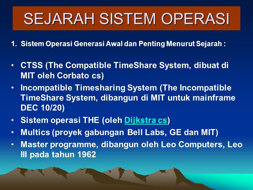 SEJARAH SISTEM OPERASI 1.