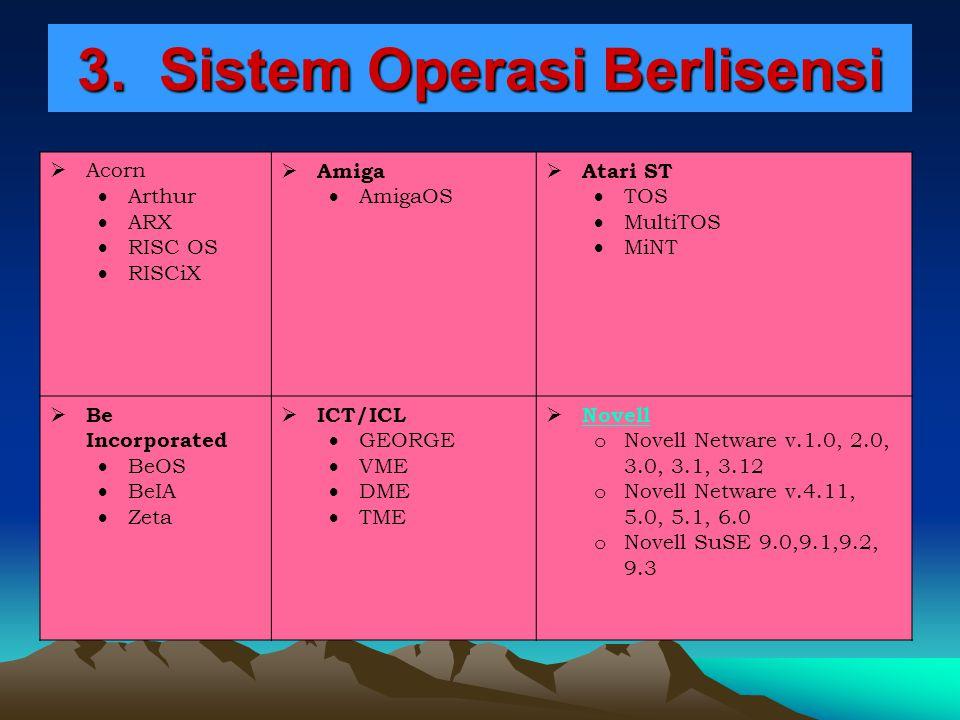 3. Sistem Operasi Berlisensi  Acorn  Arthur  ARX  RISC OS  RISCiX  Amiga  AmigaOS  Atari ST  TOS  MultiTOS  MiNT  Be Incorporated  BeOS 
