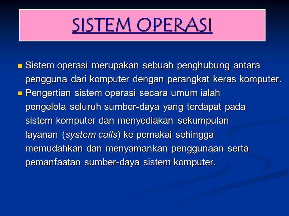 SISTEM OPERASI Sistem operasi merupakan sebuah penghubung antara Sistem operasi merupakan sebuah penghubung antara pengguna dari komputer dengan perangkat keras komputer.