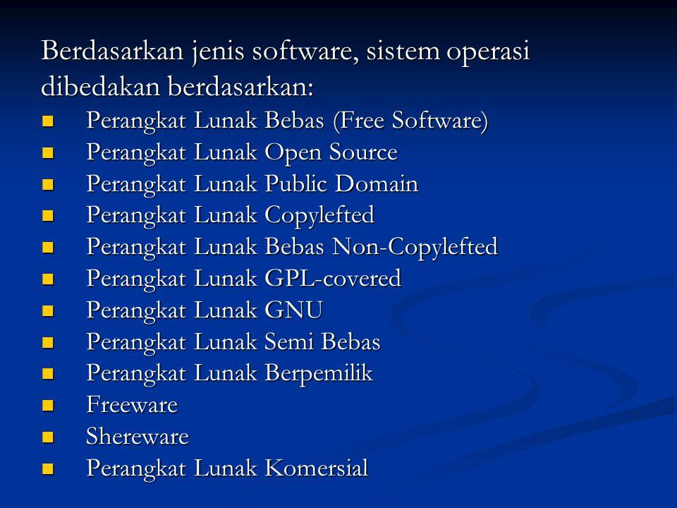 PDA (Personal Digital Assistant)  Palm OS  Pocket PC  EPOC, Symbian OS  Windows CE  Linux Sharp Zaurus Router  IOS  MikroTik RouterOS Smartphones  Windows CE  Linux  Symbian OS Microcontroller, Real-Time OS, Embedded  Contiki  eCos  OSEK  Nuclues  QNX  VxWorks  ITRON  uCLinux  TRON OS  ThreadX  INTEGRITY  Montavista Linux  OS-9  LynxOS  RTOS  OS berhak milik lainnya, Unix- like & POSIX-compliant o Aegis/OS o Cromix o Coherent o DNIX o Digital UNIX o HP-UX o Idris o IRIX o Mac OS X o Menuet o NeXTSTEP o OS-9 o OS-9/68k o OS-9000 o OSF/1 o OPENSTEP o Plan 9 o Plan 9, Inferno o Rhapshody o RiscOS o SCO UNIX o System V o UNIflex o Ultrix o UniCOS