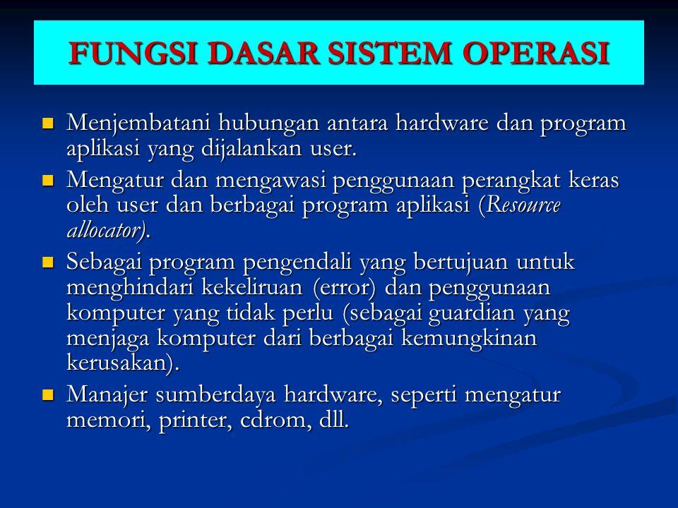 KOMPONEN UTAMA SISTEM OPERASI Sistem operasi modern mempunyai komponen sebagai berikut: Kernel Kernel File File User Interface User Interface