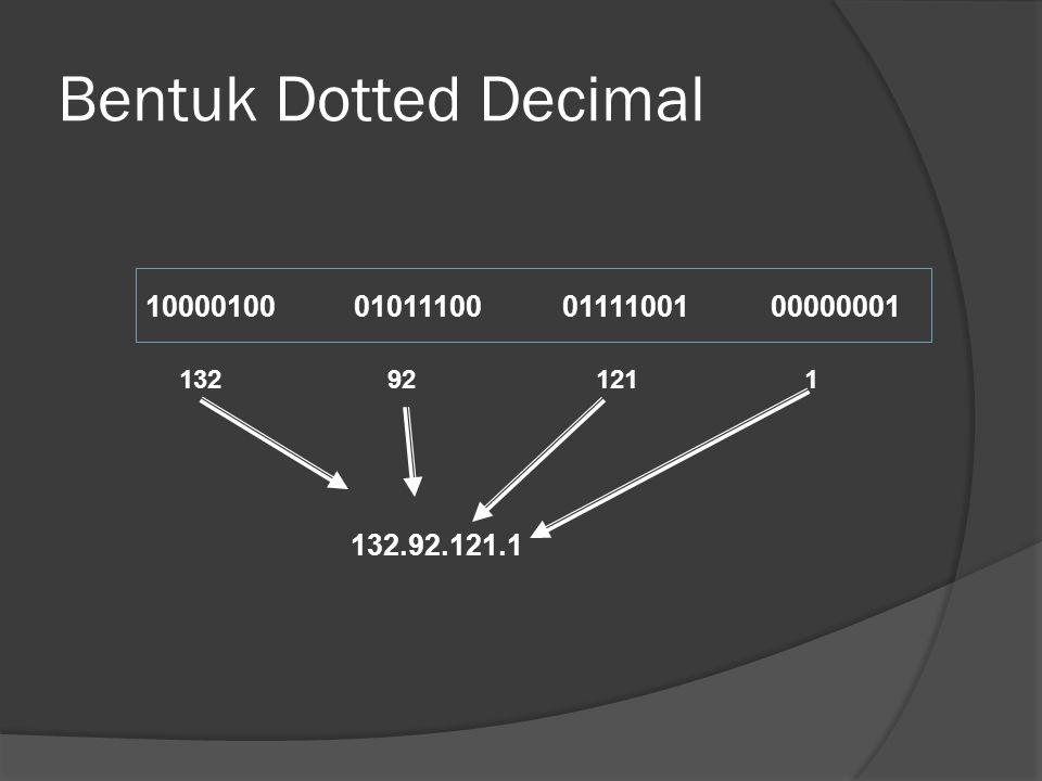Bentuk Dotted Decimal 10000100010111000111100100000001 132921211 132.92.121.1