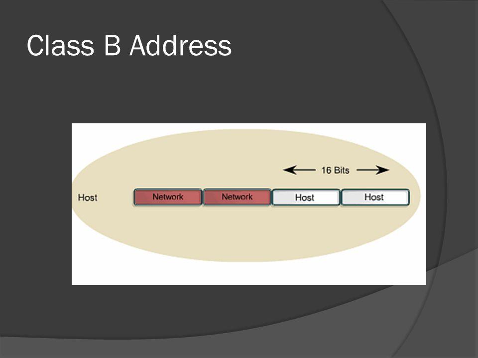 Class B Address