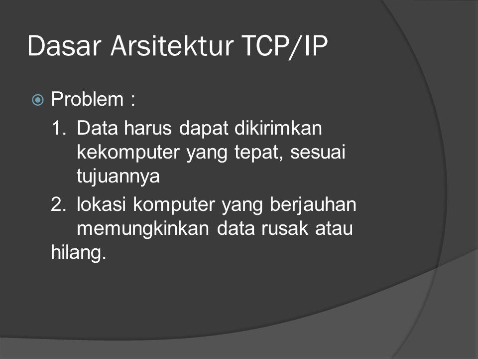 Dasar Arsitektur TCP/IP  Problem : 1. Data harus dapat dikirimkan kekomputer yang tepat, sesuai tujuannya 2. lokasi komputer yang berjauhan memungkin