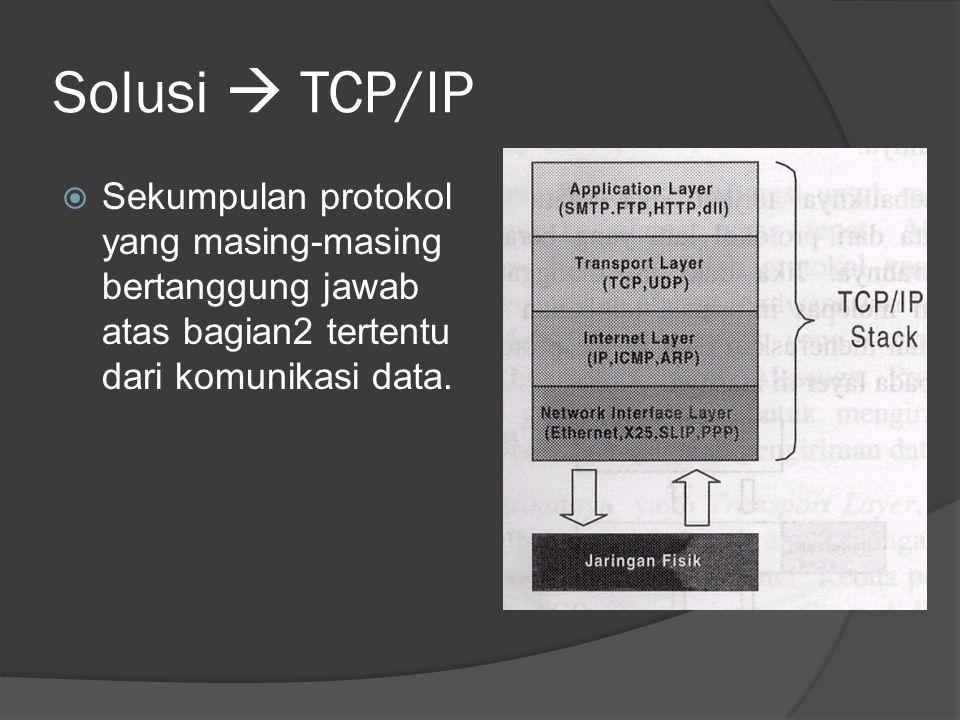 Format IP Address  1.