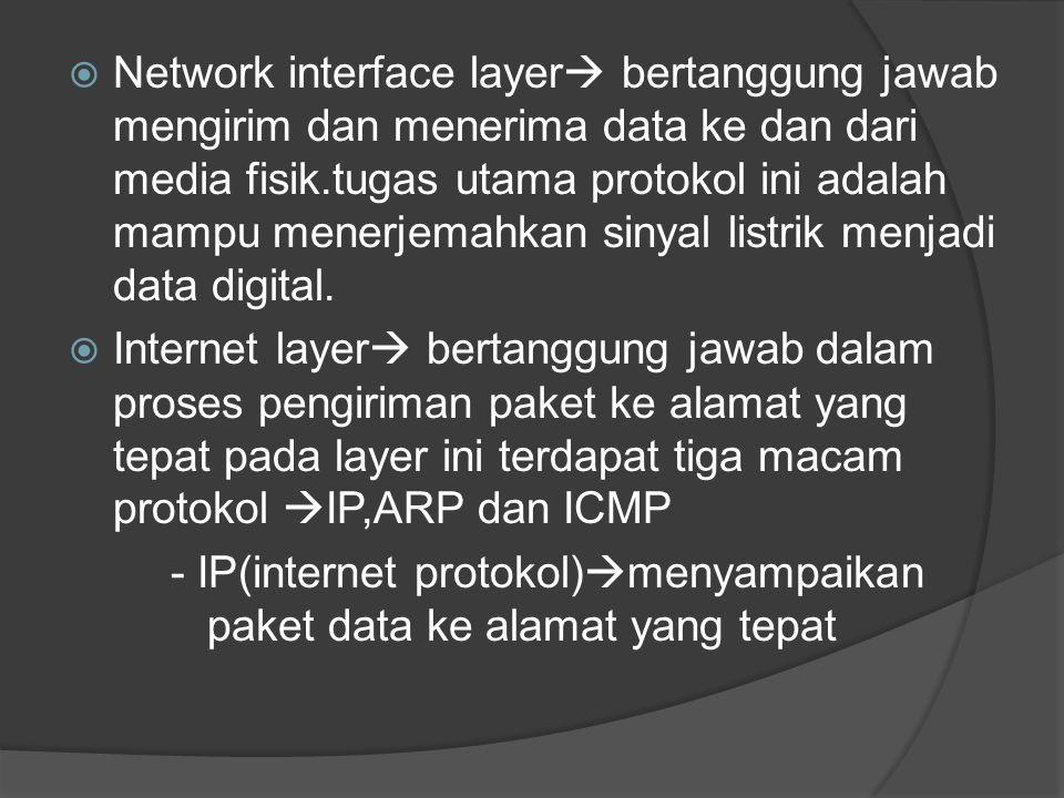  Network interface layer  bertanggung jawab mengirim dan menerima data ke dan dari media fisik.tugas utama protokol ini adalah mampu menerjemahkan s