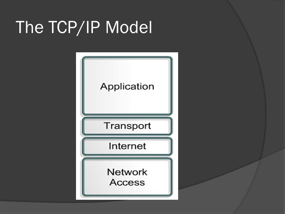 TCP/IP Applications