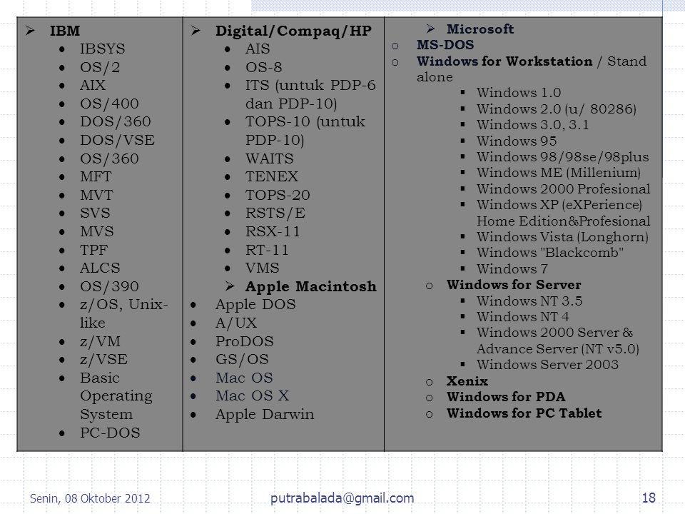 Lanjutan.... Senin, 08 Oktober 2012 putrabalada@gmail.com18  IBM  IBSYS  OS/2  AIX  OS/400  DOS/360  DOS/VSE  OS/360  MFT  MVT  SVS  MVS 