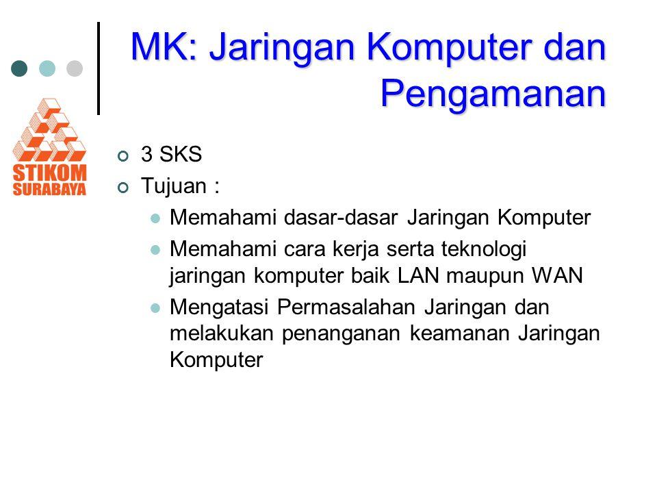 MK: Jaringan Komputer dan Pengamanan 3 SKS Tujuan : Memahami dasar-dasar Jaringan Komputer Memahami cara kerja serta teknologi jaringan komputer baik