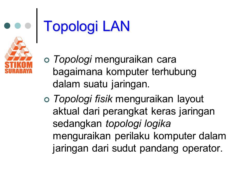 Topologi LAN Topologi menguraikan cara bagaimana komputer terhubung dalam suatu jaringan. Topologi fisik menguraikan layout aktual dari perangkat kera