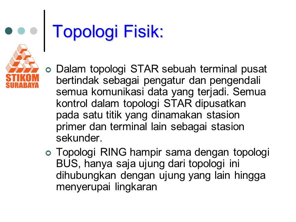 Dalam topologi STAR sebuah terminal pusat bertindak sebagai pengatur dan pengendali semua komunikasi data yang terjadi. Semua kontrol dalam topologi S