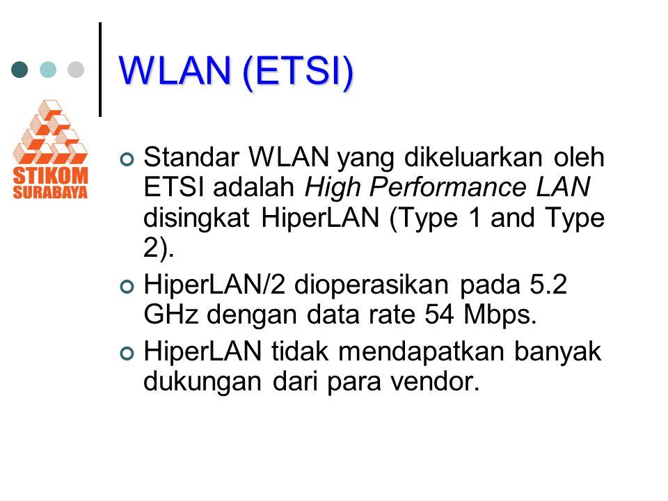 WLAN (ETSI) Standar WLAN yang dikeluarkan oleh ETSI adalah High Performance LAN disingkat HiperLAN (Type 1 and Type 2). HiperLAN/2 dioperasikan pada 5