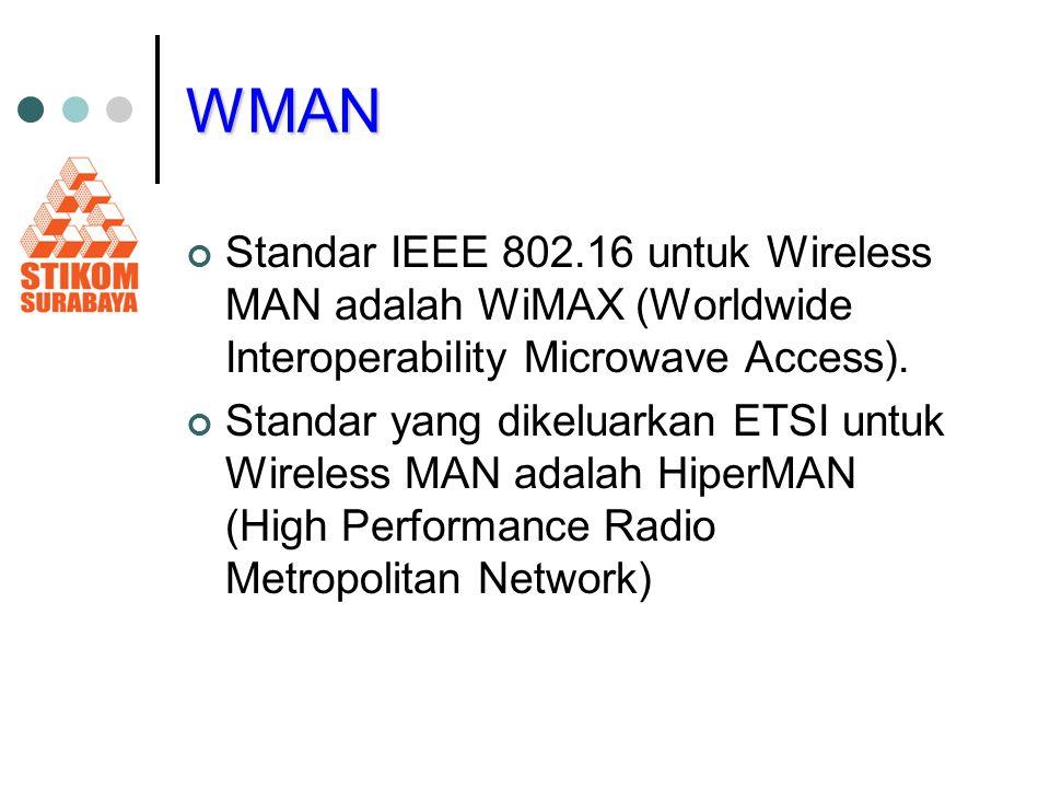 WMAN Standar IEEE 802.16 untuk Wireless MAN adalah WiMAX (Worldwide Interoperability Microwave Access). Standar yang dikeluarkan ETSI untuk Wireless M