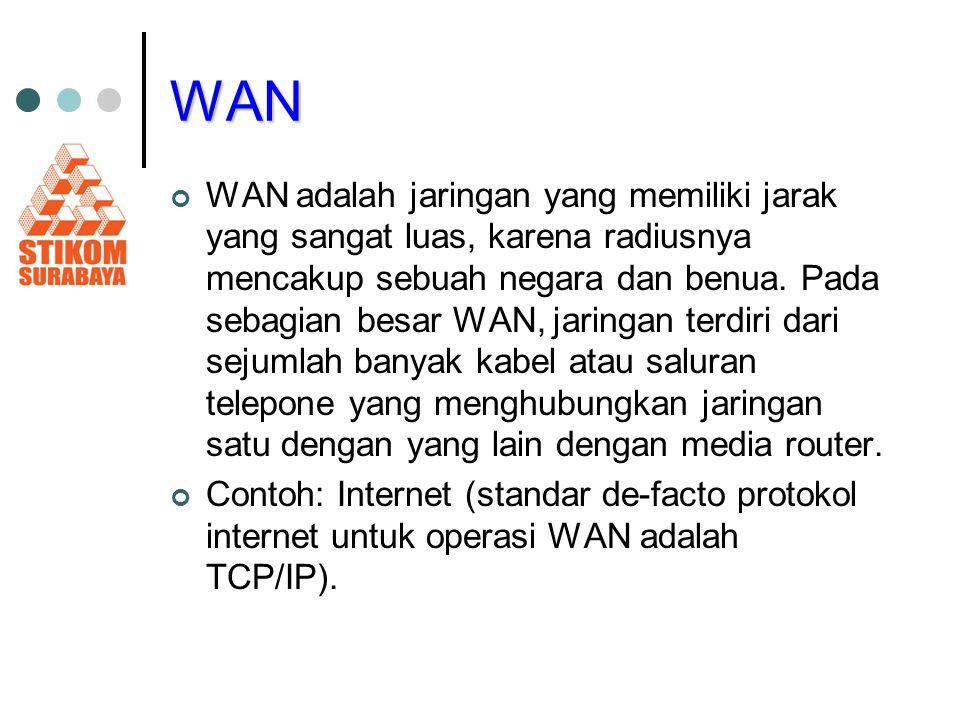 WAN WAN adalah jaringan yang memiliki jarak yang sangat luas, karena radiusnya mencakup sebuah negara dan benua. Pada sebagian besar WAN, jaringan ter
