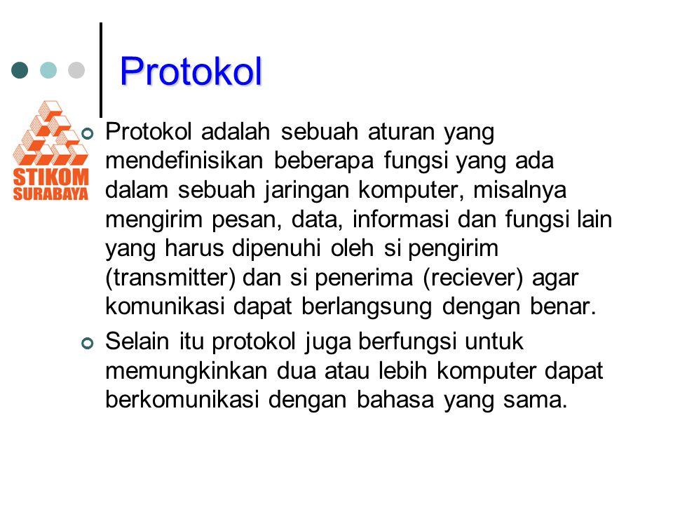 Protokol Protokol adalah sebuah aturan yang mendefinisikan beberapa fungsi yang ada dalam sebuah jaringan komputer, misalnya mengirim pesan, data, inf