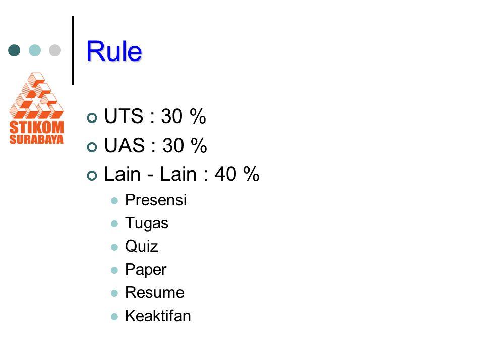 Rule UTS : 30 % UAS : 30 % Lain - Lain : 40 % Presensi Tugas Quiz Paper Resume Keaktifan