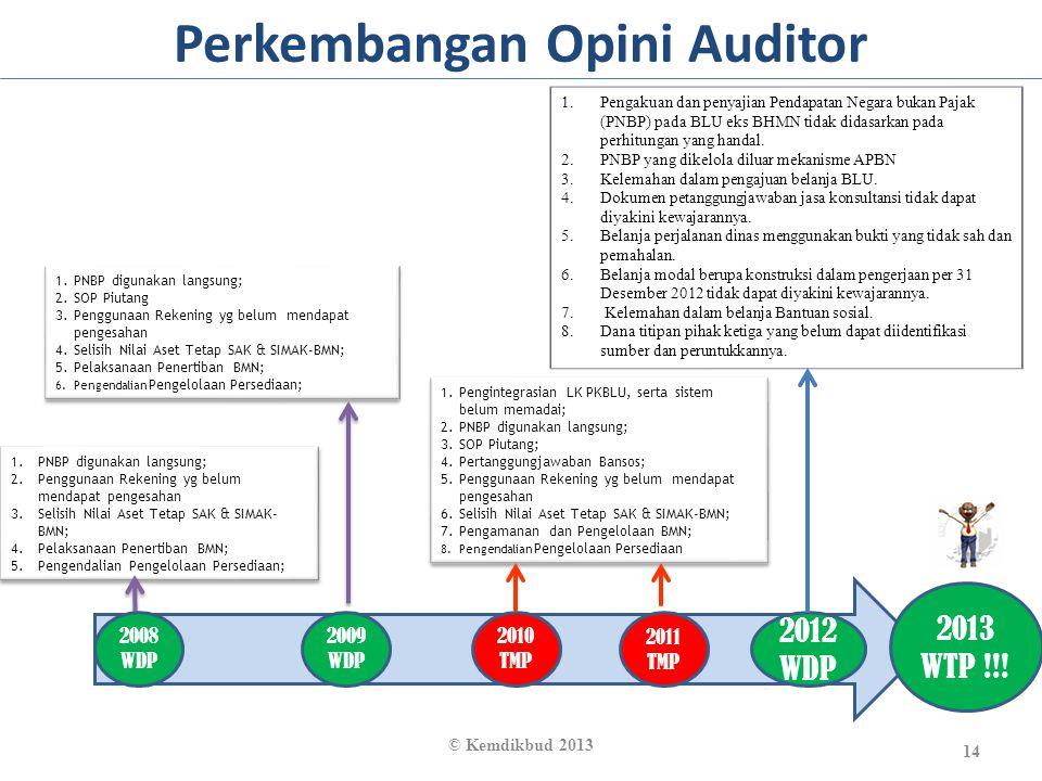 Perkembangan Opini Auditor 14 © Kemdikbud 2013 14 1.Pengintegrasian LK PKBLU, serta sistem belum memadai; 2.PNBP digunakan langsung; 3.SOP Piutang; 4.