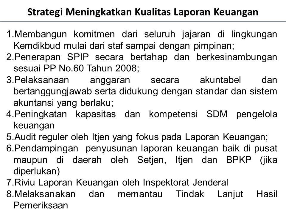 Strategi Meningkatkan Kualitas Laporan Keuangan 17 © Kemdikbud 2013 1.Membangun komitmen dari seluruh jajaran di lingkungan Kemdikbud mulai dari staf