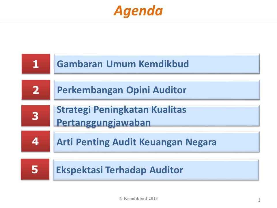 Agenda 1 1 2 2 Gambaran Umum Kemdikbud Perkembangan Opini Auditor 2 3 3 Strategi Peningkatan Kualitas Pertanggungjawaban 4 4 Arti Penting Audit Keuang