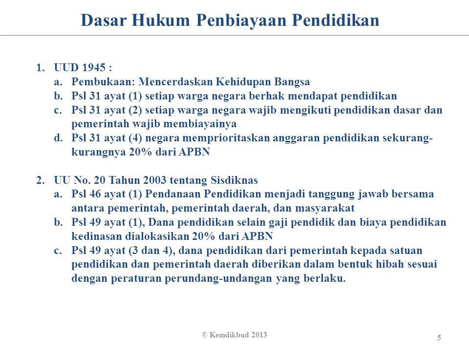 5 Dasar Hukum Penbiayaan Pendidikan 1.UUD 1945 : a.Pembukaan: Mencerdaskan Kehidupan Bangsa b.Psl 31 ayat (1) setiap warga negara berhak mendapat pend