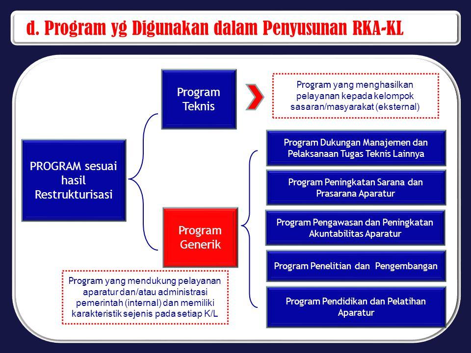 d. Program yg Digunakan dalam Penyusunan RKA-KL PROGRAM sesuai hasil Restrukturisasi Program Teknis Program yang menghasilkan pelayanan kepada kelompo