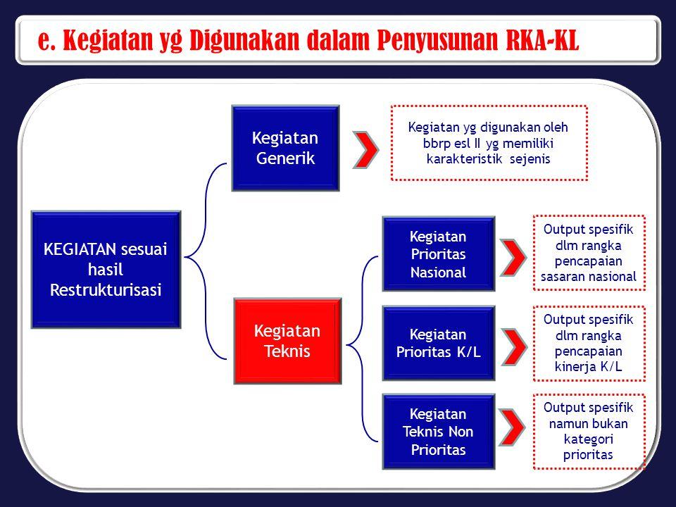 e. Kegiatan yg Digunakan dalam Penyusunan RKA-KL KEGIATAN sesuai hasil Restrukturisasi Kegiatan Generik Kegiatan yg digunakan oleh bbrp esl II yg memi